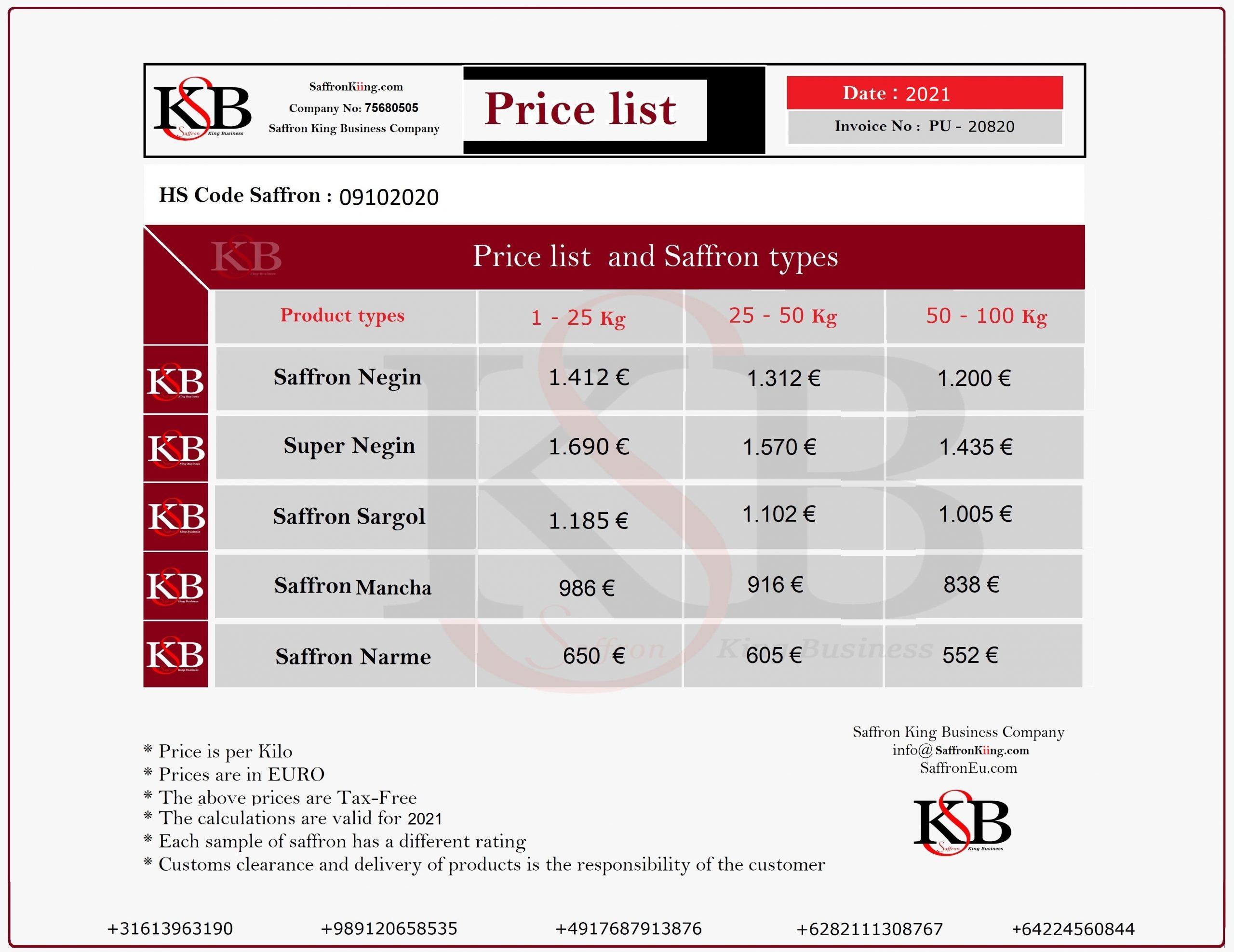 جدول أسعار الزعفران الأفغاني